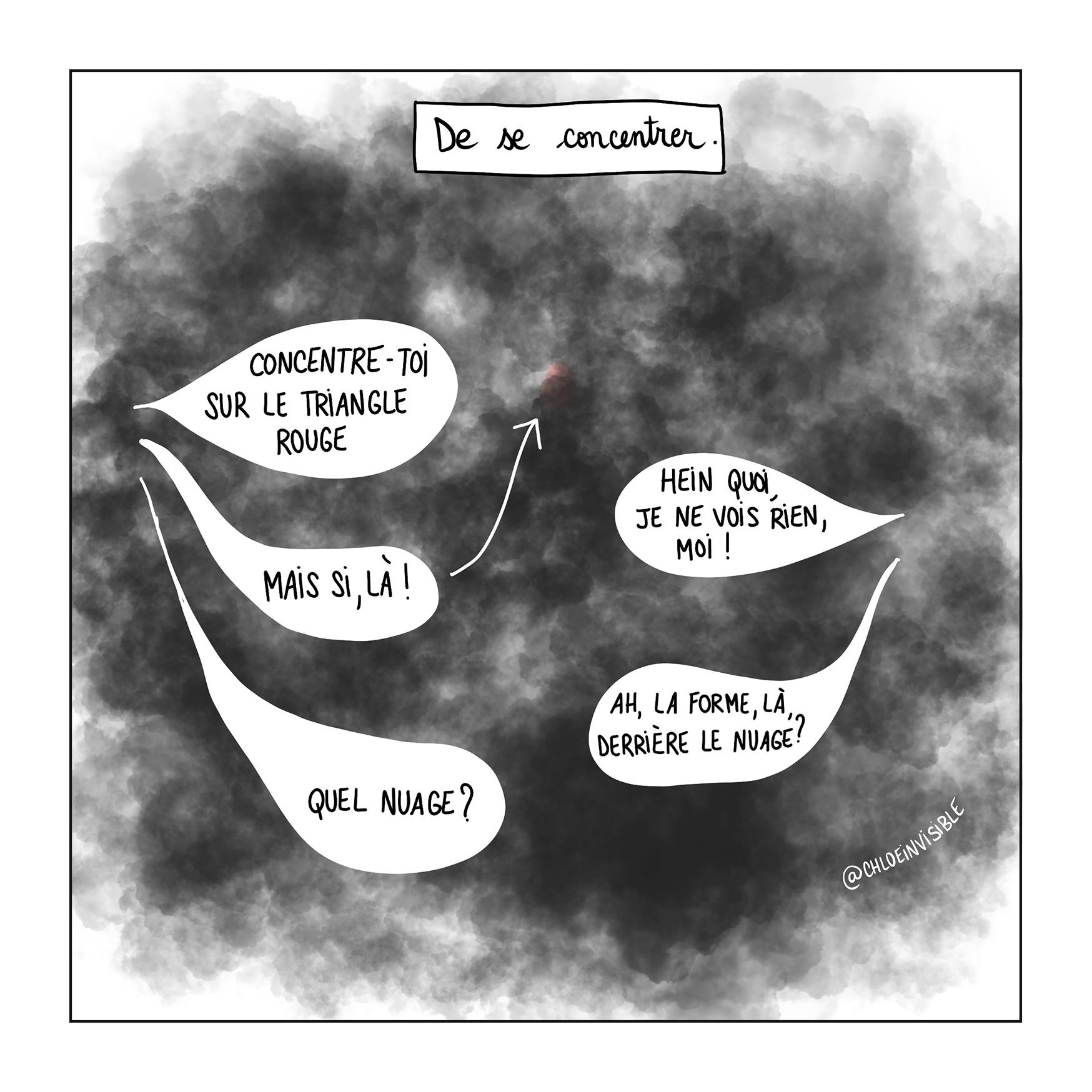 BD – Brain Fog